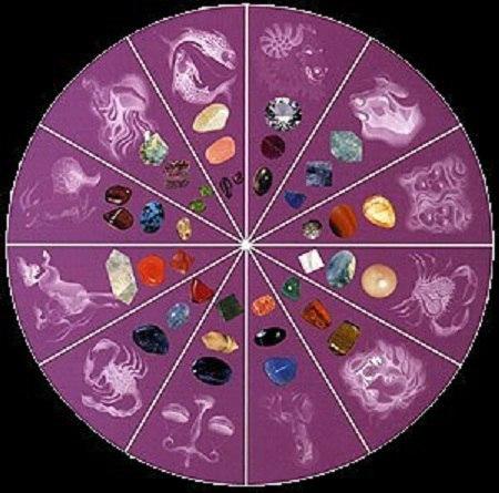 Камни по гороскопу рак женщи  для здоровья